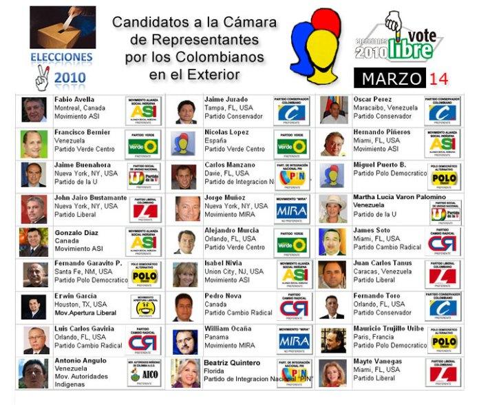 Elecciones_redes