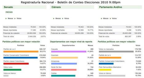 Registraduria Boletin 9pm _Elecciones Colombia 2010