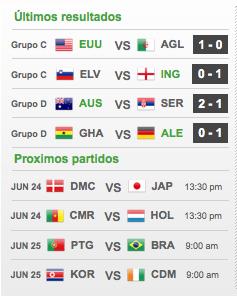 Ultimos Resultados Copa Mundial Fifa 2010