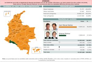 Registraduria Boletin No. 038 Elecciones 20 de Junio Colombia