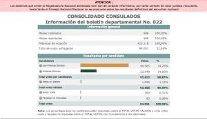 Registraduria Boletin No. 022 Elecciones 20 de Junio Colombia Consulados