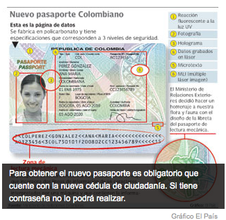 pasaporte_colombia_nuevo